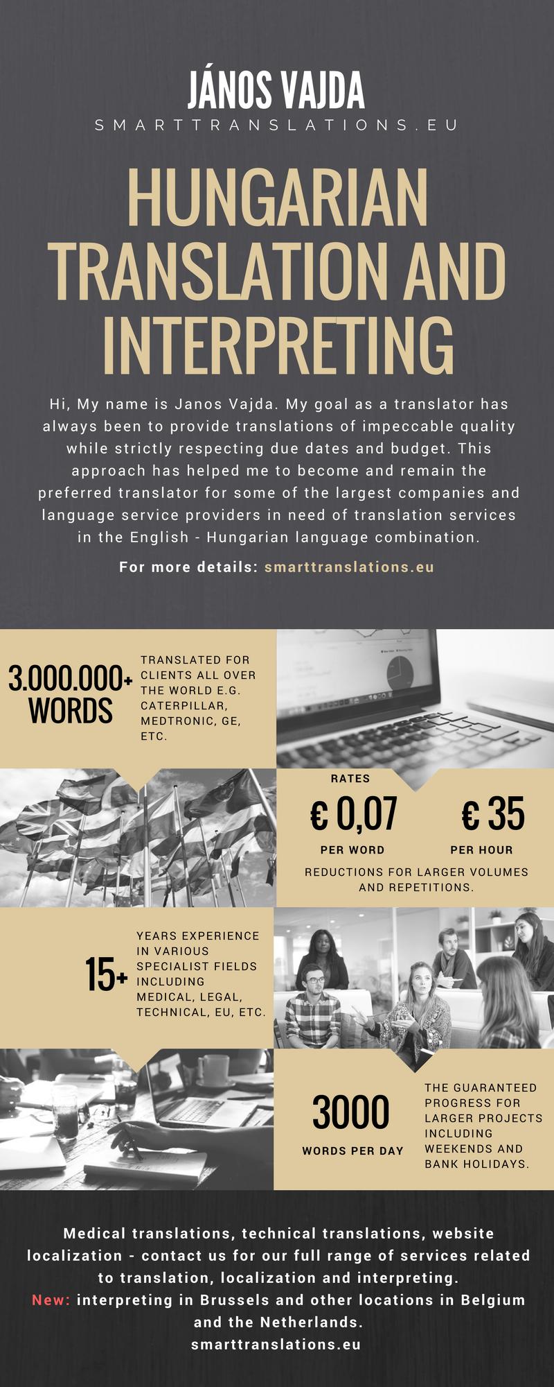 SmartTranslations info graphic