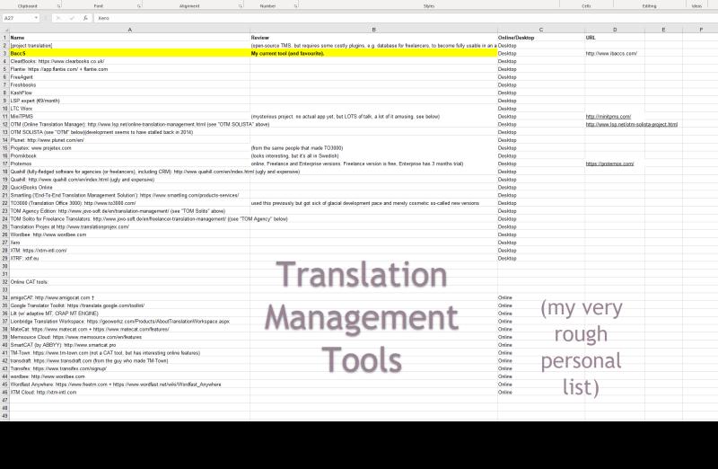 TranslationManagementTools
