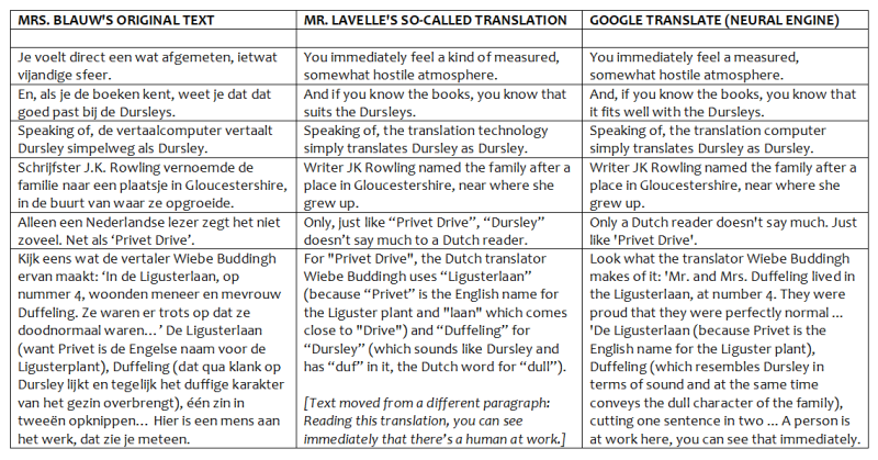 the so-called translation 02