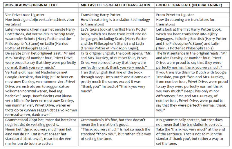 the so-called translation 01