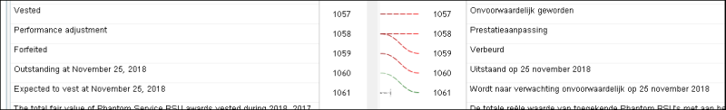stupid trados alignment