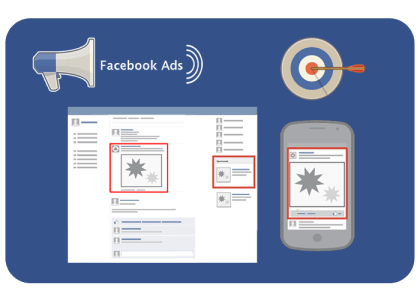 Why You Need Facebook Ads