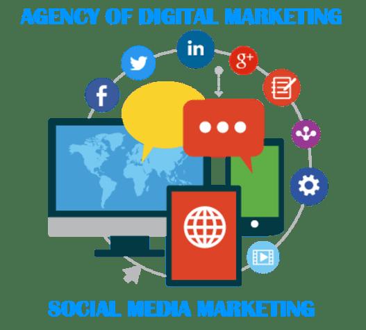 What is Digital Marketing Agency social media marketing?