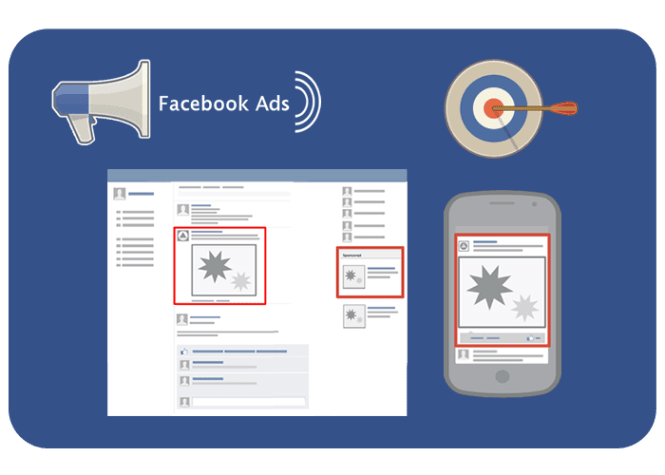 Why You Need Facebook Ads?