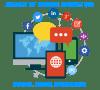 What is Digital Marketing Agency social media marketing