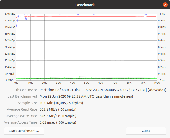 screenshot of the Kingston SATA SSD benchmark