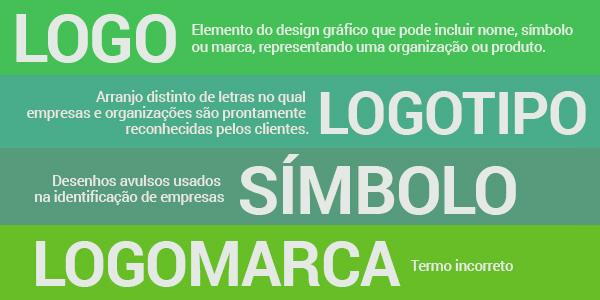 diferença entre logotipo e logomarca