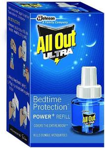 All Out Ultra Refil