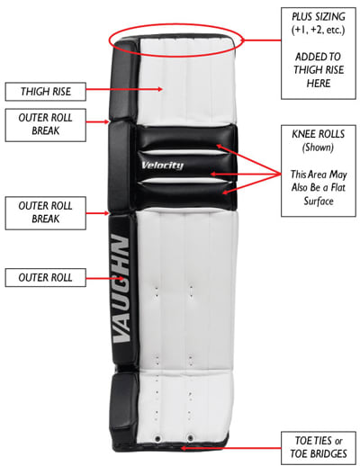 Goalie Leg Pad Fitting Guide | Pure Goalie