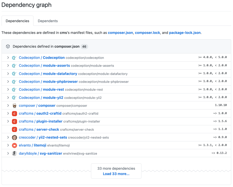Craft CMS dependency graph