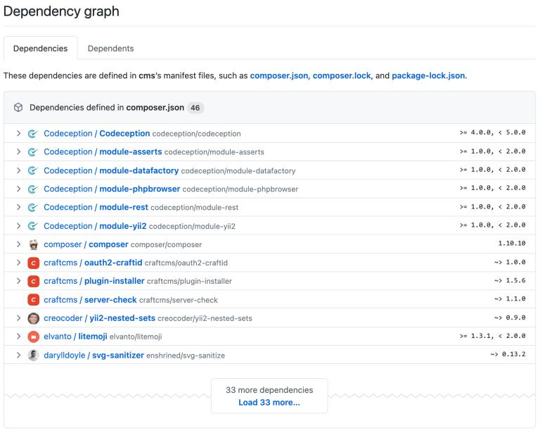 Craft CMS dependency graph