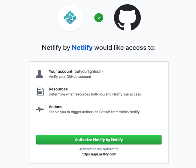 Netlify authorization