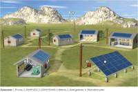 АС системы электроснабжения