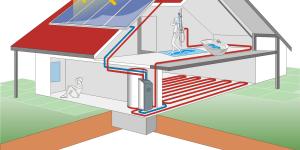 Система солнечного ГВС (активная)
