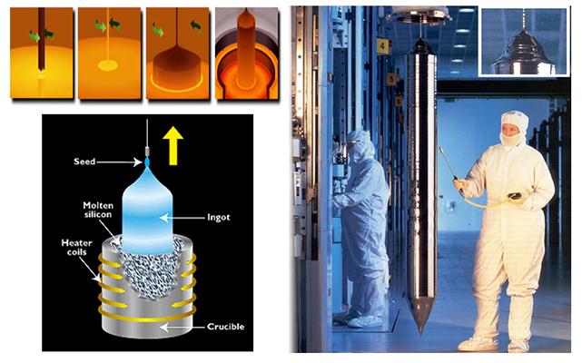 Процесс производства монокристаллического кремния