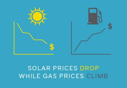 img go solar зачем нужны солнечные батареи