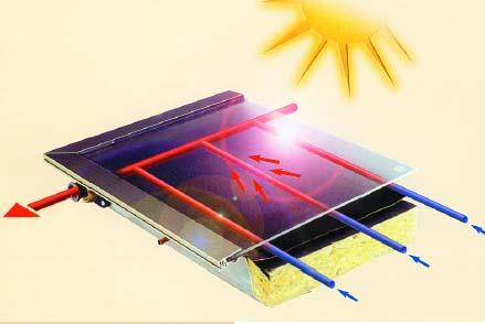 Нагрев воды солнечными коллекторами