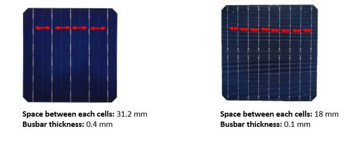 space betwen busbar 5BB vs 9BB PV module