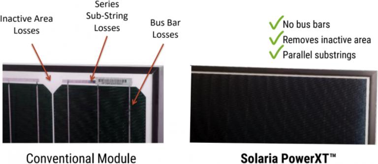 Чешуйчатые солнечных элементы лучше заполняют площадь солнечного модуля