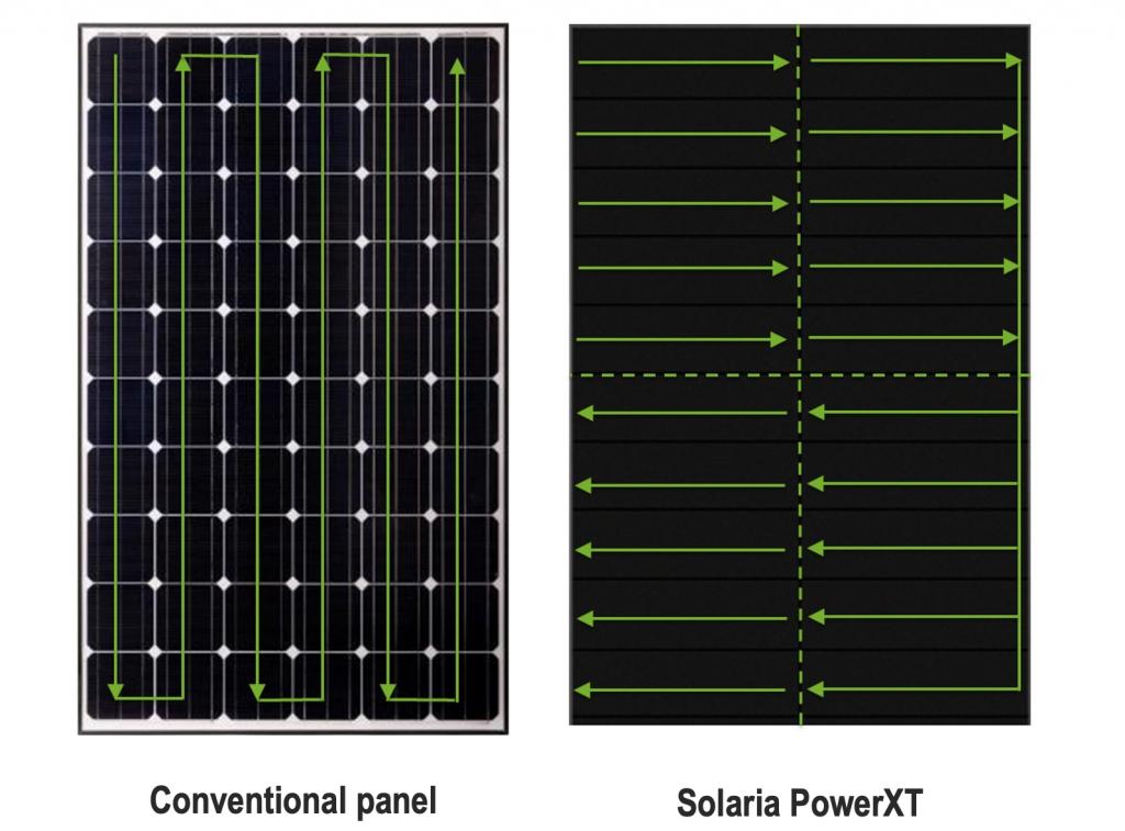 частичное затенение солнечного модуля - разница в standard и shingled модулях