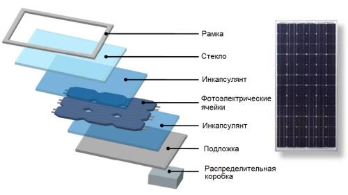 pv panel design2 фотоэлектрические модули,солнечные панели,солнечные модули