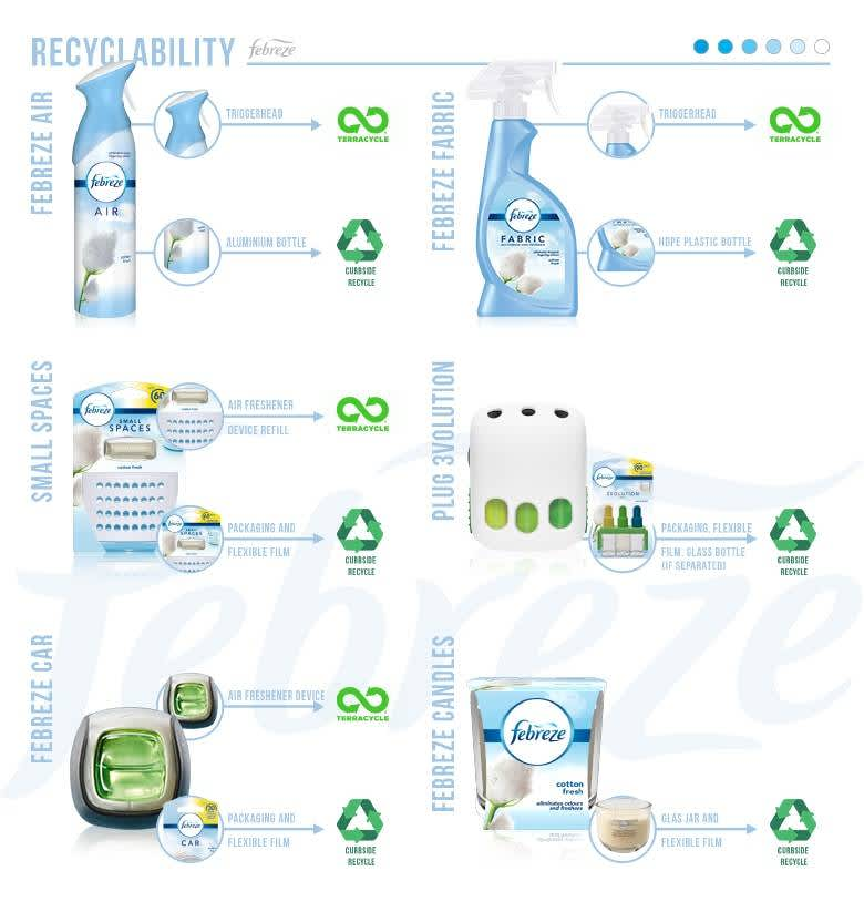 Which Febreze Products Can Be Recycled