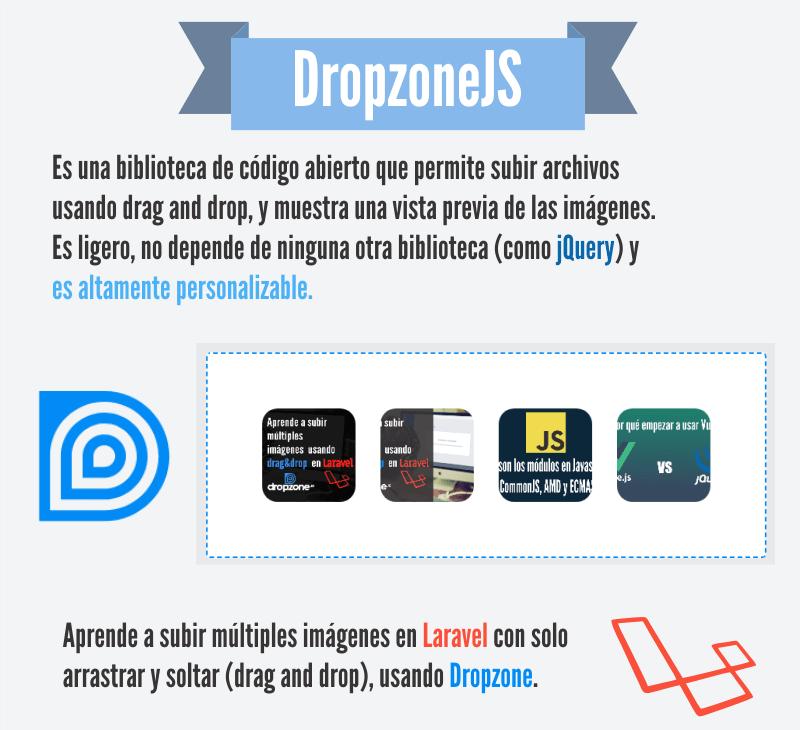 Dropzone infografía
