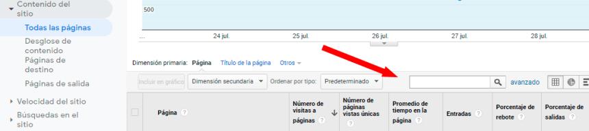 Google Analytics - Visitas hacia una página específica