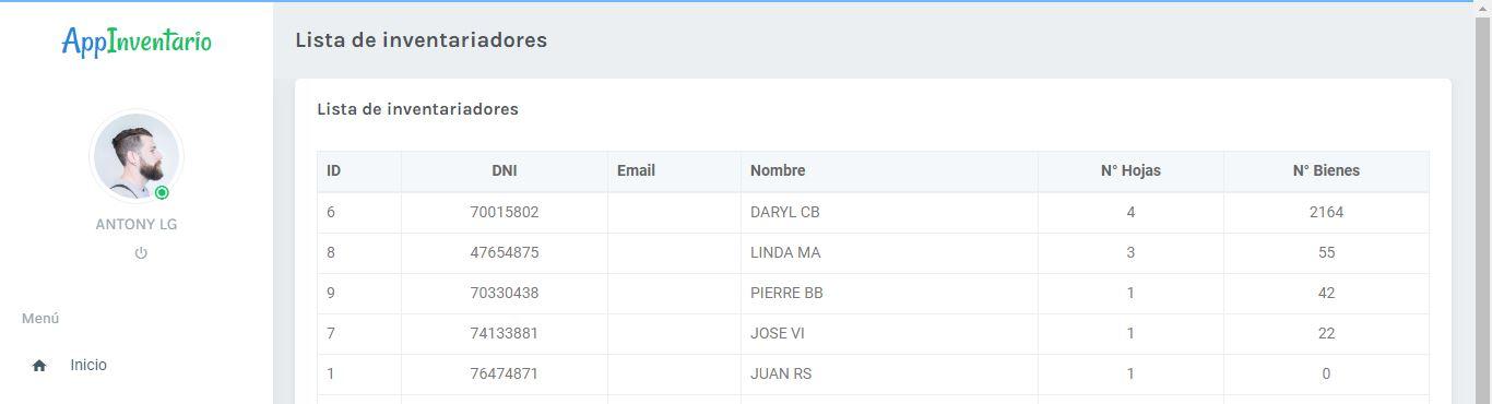 Lista de inventariadores - Administrador