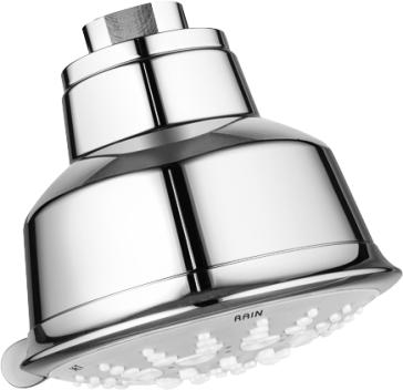 grohe shower heads image6