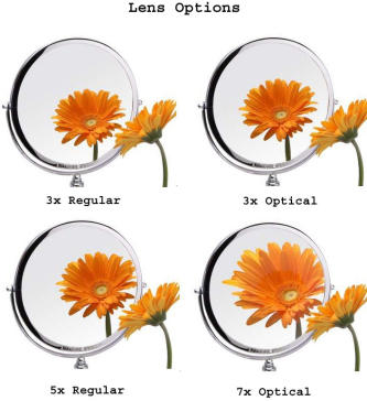 French Reflection 7100/320 image-2