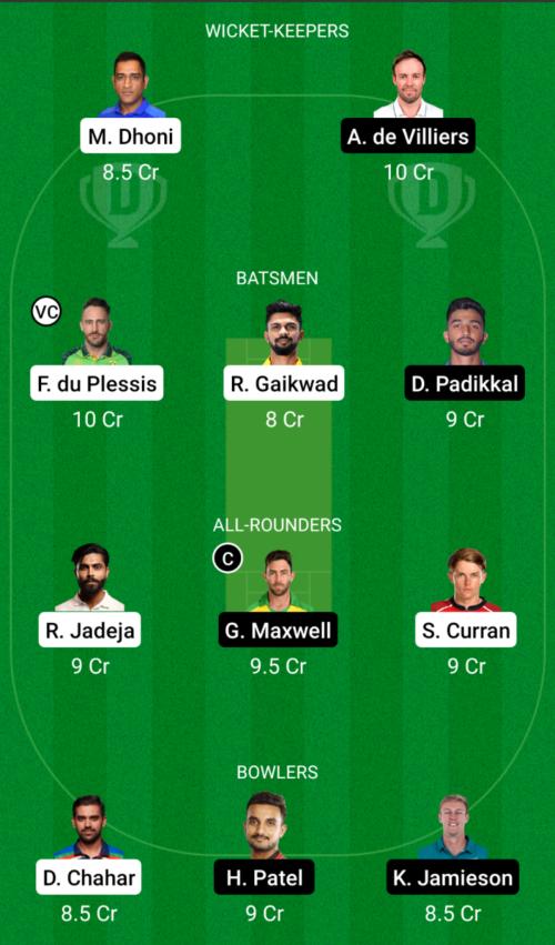 Chennai Super Kings vs Royal Challengers Bangalore Dream11 Team Prediction