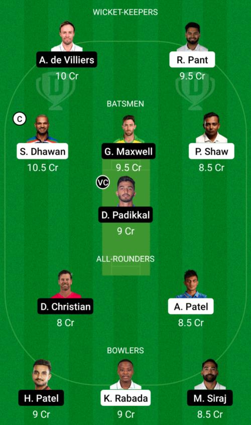 Delhi Capitals vs Royal Challengers Bangalore Dream11 Team Prediction