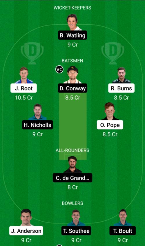 England vs New Zealand Dream11 Team Prediction