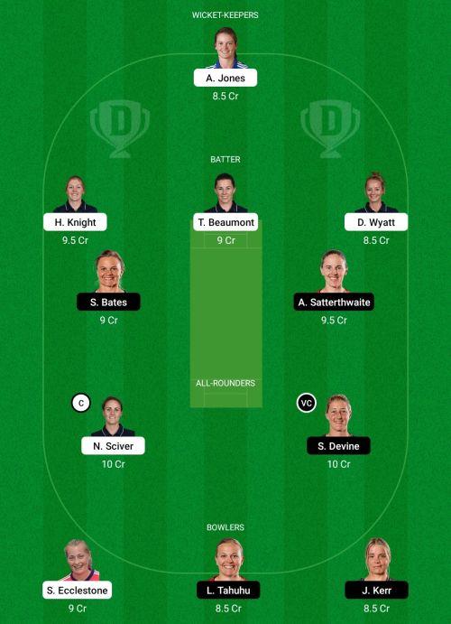 England Women vs New Zealand Women Dream11 Team Prediction