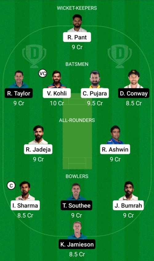 India vs New Zealand Dream11 Team Prediction