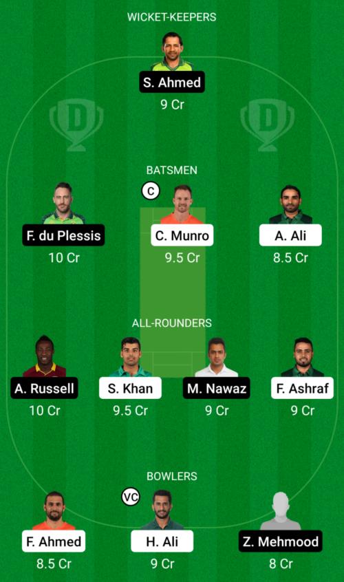 Islamabad United vs Quetta Gladiators Dream11 Team Prediction
