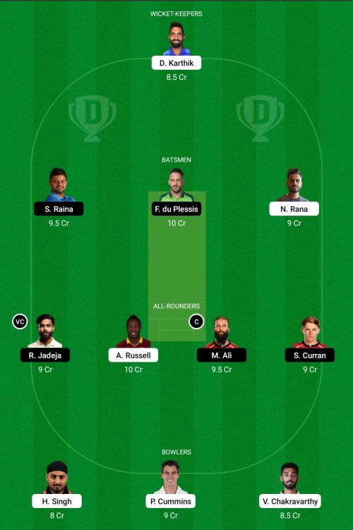Kolkata Knight Riders vs Chennai Super Kings Dream11 Team Prediction