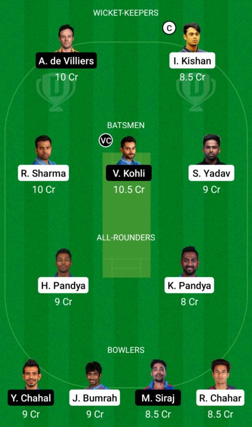 Mumbai Indians vs Royal Challengers Bangalore Dream11 Team Prediction