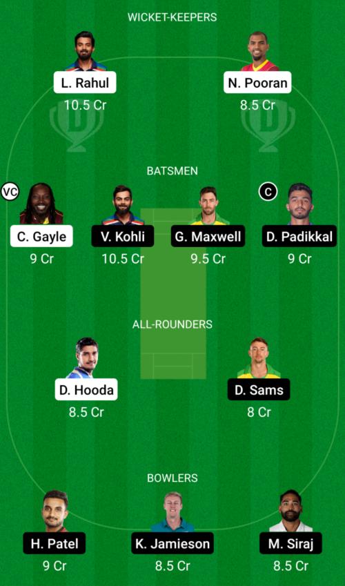 Punjab Kings vs Royal Challengers Bangalore Dream11 Team Prediction