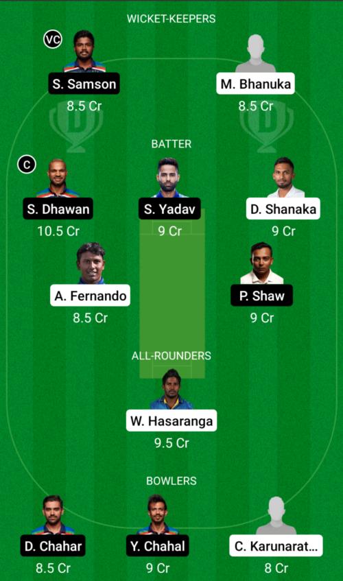 Sri Lanka vs India Dream11 Team Prediction