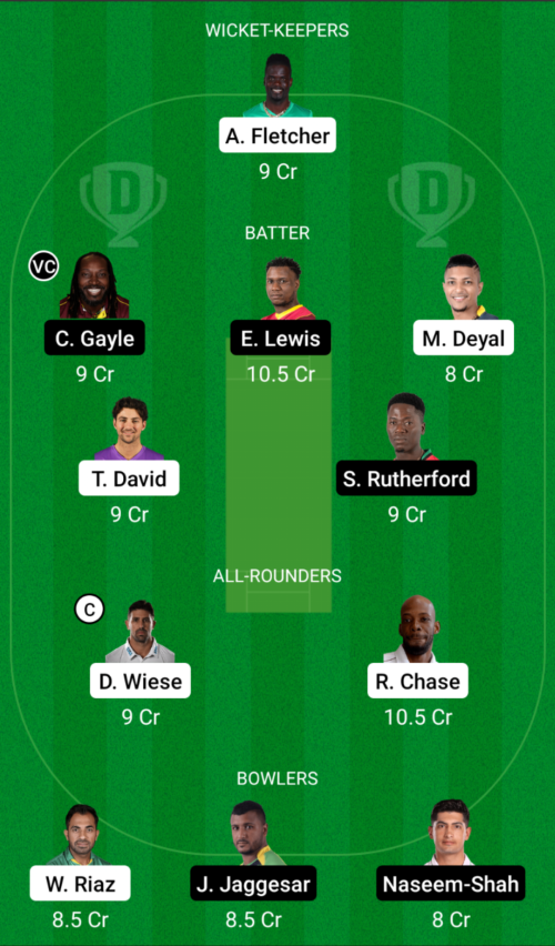 St Lucia Kings vs St Kitts and Nevis Patriots Dream11 Team Prediction