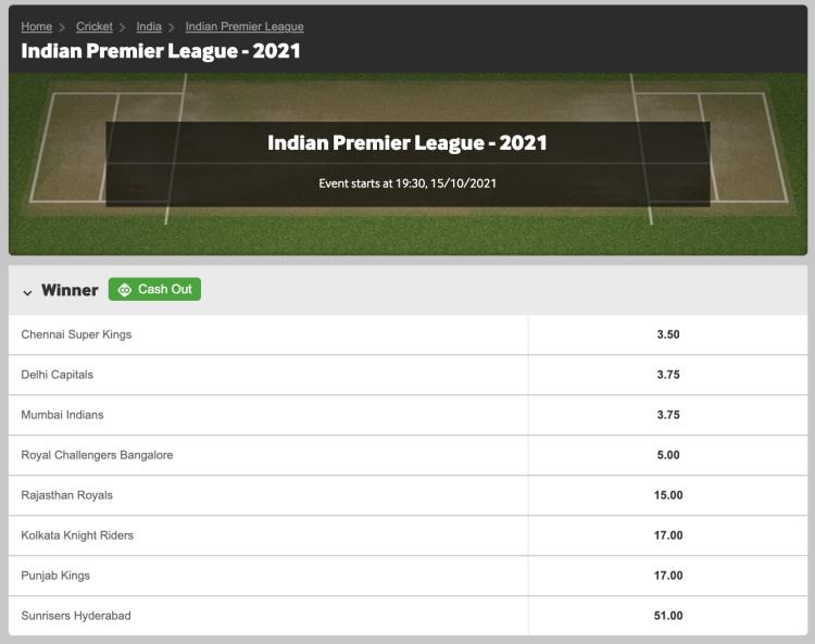 Betway IPL Odds 2021