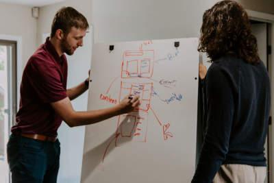 faqs développement web - Qu'est que l'AMOA web?