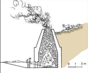 8. Ricostruzione del funzionamento di un forno. Nel nostro caso il muro del forno è in pietra a secco, e l'altezza inferiore. Dal web senza fonte.
