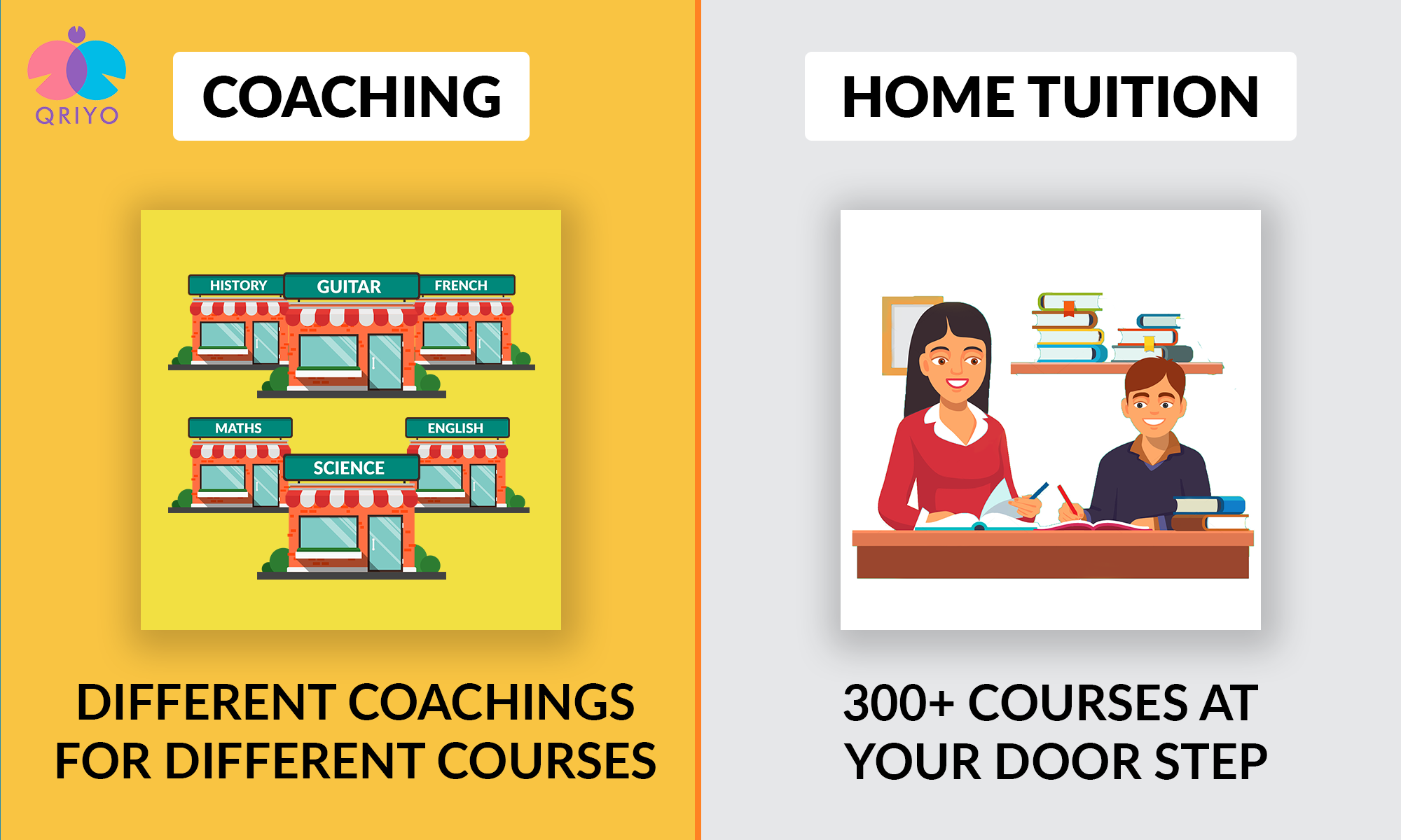 Qriyo provides all courses at your home.