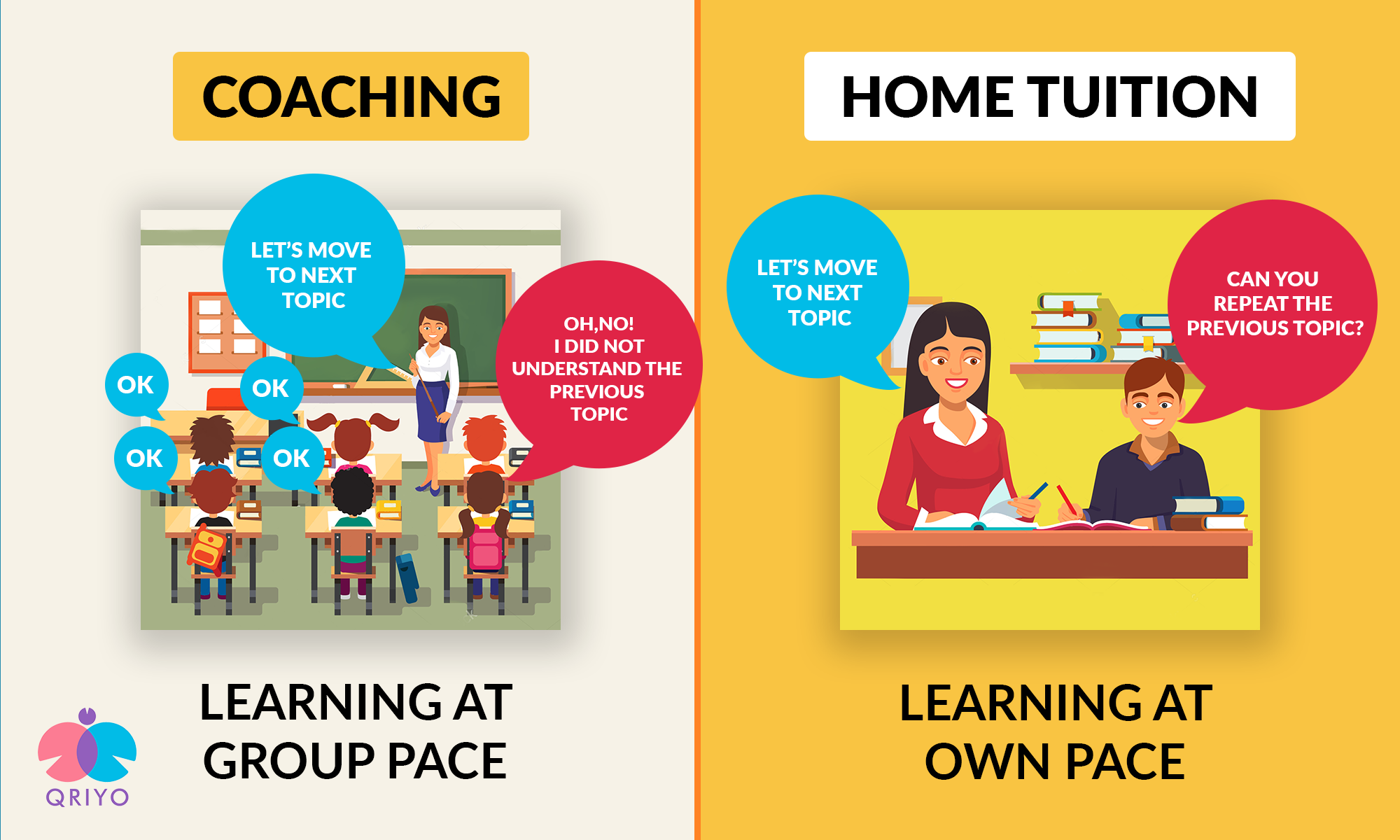 learn at your own pace at home or learn at group's pace at the coaching.