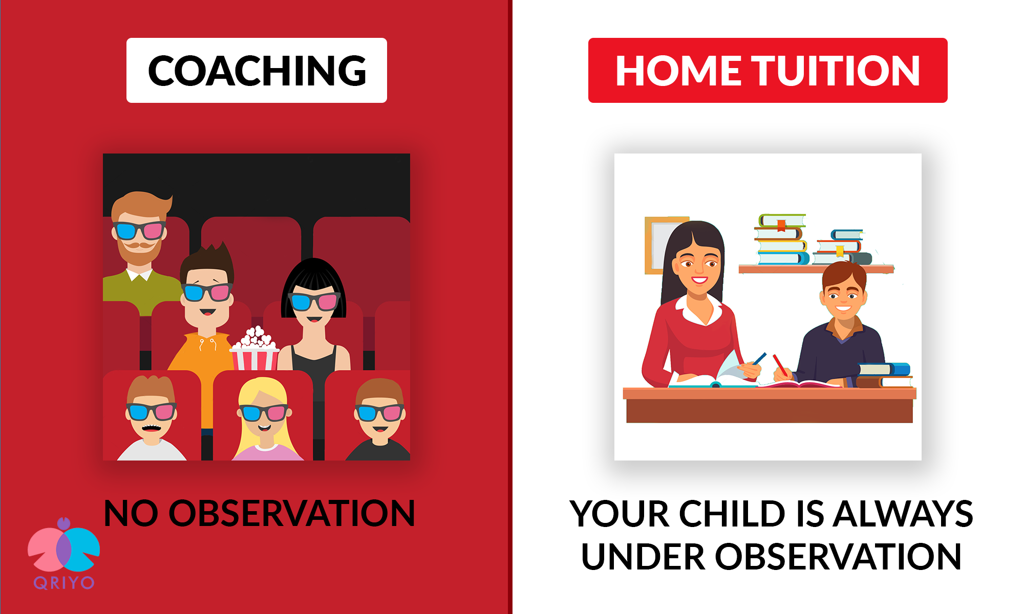 In home tuition your child is always under observation. Not feasible in Coachings.