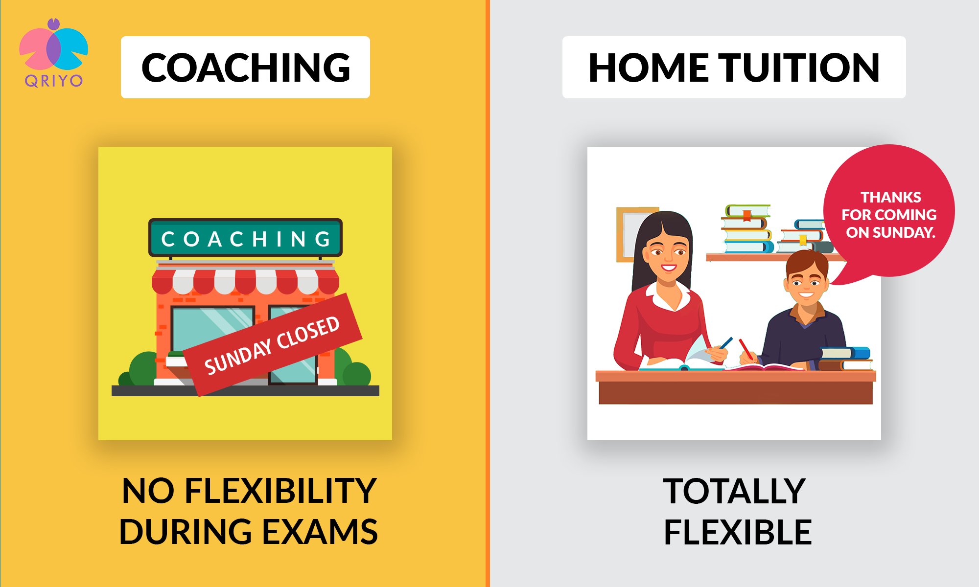 No flexibility in Coachings vs Full flexibility in home tuitions.