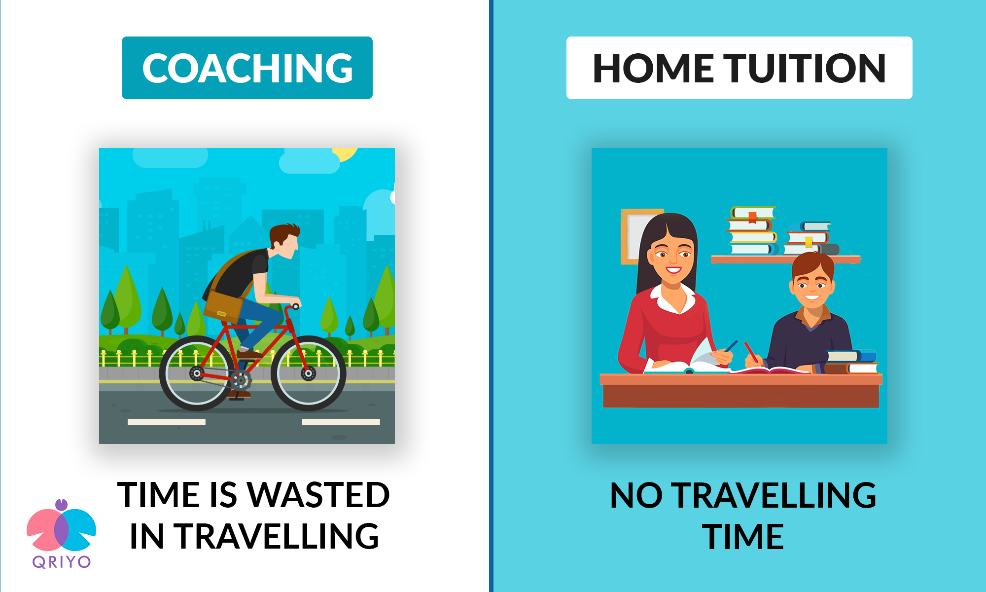 In home tuition teacher comes to your door, no time wasted.